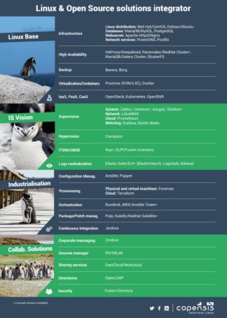 Catalogue-des-solutions-2021-EN
