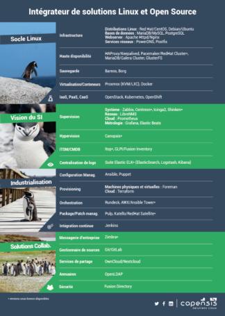 Catalogue des solutions 2021 - FR
